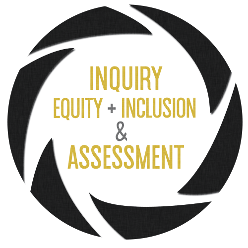 Inquiry, equity plus inclusion, and assessment